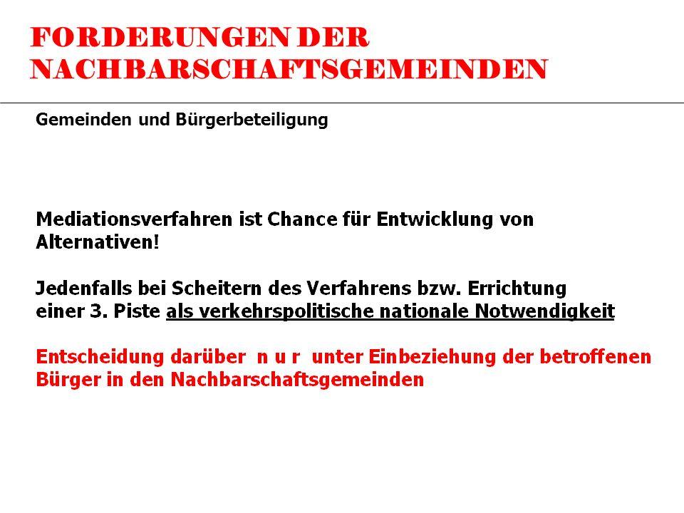 FORDERUNGEN DER NACHBARSCHAFTSGEMEINDEN Gemeinden und Bürgerbeteiligung