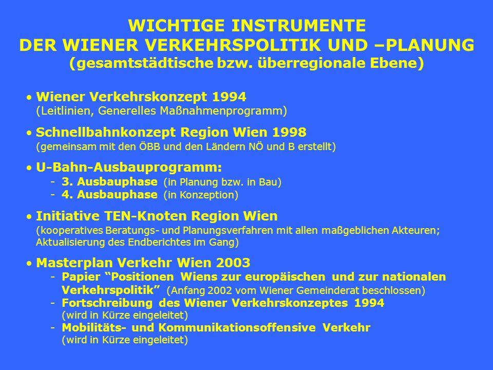WICHTIGE INSTRUMENTE DER WIENER VERKEHRSPOLITIK UND –PLANUNG (gesamtstädtische bzw. überregionale Ebene) Wiener Verkehrskonzept 1994 (Leitlinien, Gene