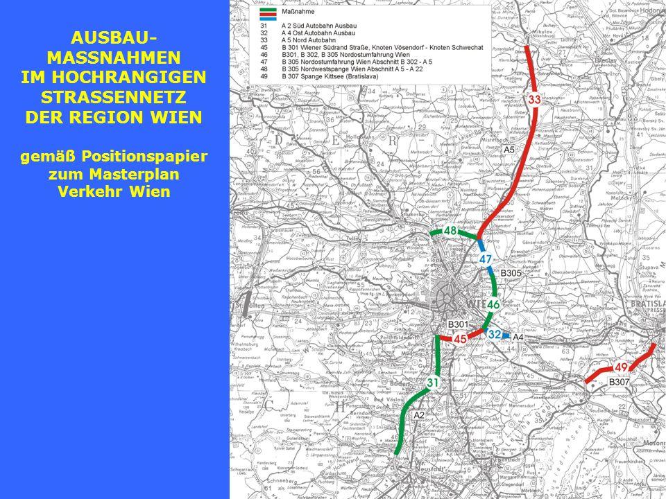AUSBAUMASSNAHMEN IM HOCHRANGIGEN STRASSENNETZ Realisierungshorizonte gemäß GVP-Ö 2002 (Auswahl) S 1 (B 301) Vösendorf (A2/A21) bis Schwechat (A4): Neubau (Südumfahrung von Wien) A 2 Guntramsdorf bis Vösendorf: 4-streifiger Ausbau A 23 Landstraße bis Prater: Ausbau 2006S 1 (B 301) Schwechat (A4) bis Ölhafen Lobau (A22): Neubau (mit 6.