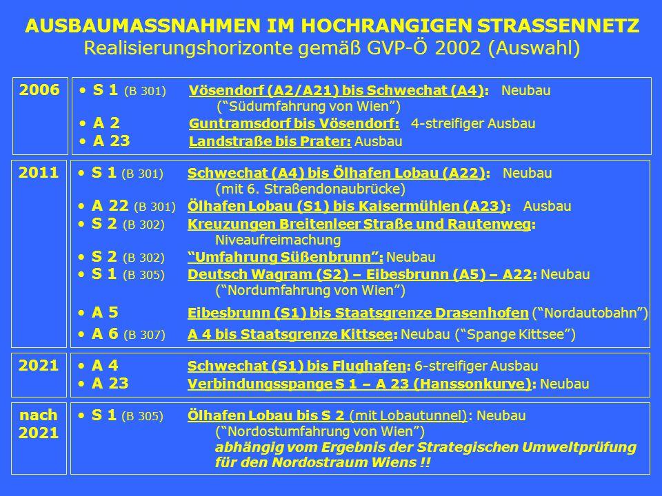 AUSBAUMASSNAHMEN IM HOCHRANGIGEN STRASSENNETZ Realisierungshorizonte gemäß GVP-Ö 2002 (Auswahl) S 1 (B 301) Vösendorf (A2/A21) bis Schwechat (A4): Neu