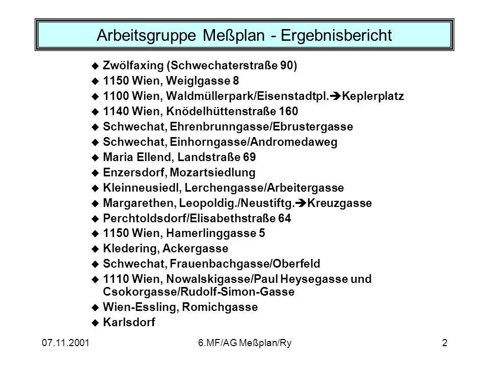 07.11.20016.MF/AG Meßplan/Ry2 Zwölfaxing (Schwechaterstraße 90) 1150 Wien, Weiglgasse 8 1100 Wien, Waldmüllerpark/Eisenstadtpl. Keplerplatz 1140 Wien,