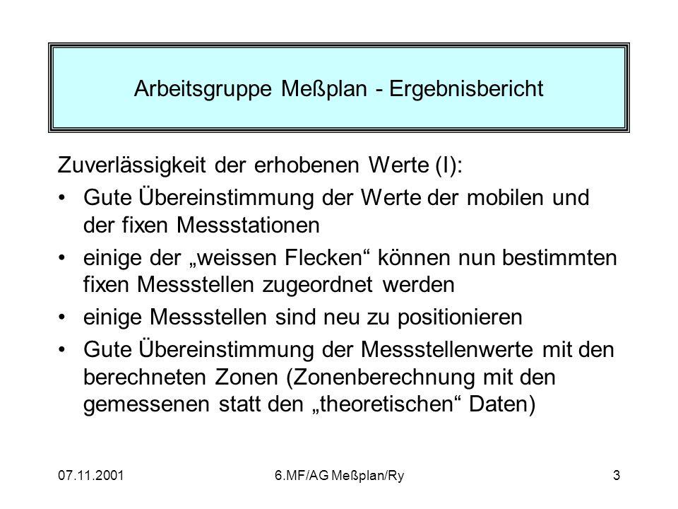 07.11.20016.MF/AG Meßplan/Ry3 Zuverlässigkeit der erhobenen Werte (I): Gute Übereinstimmung der Werte der mobilen und der fixen Messstationen einige d