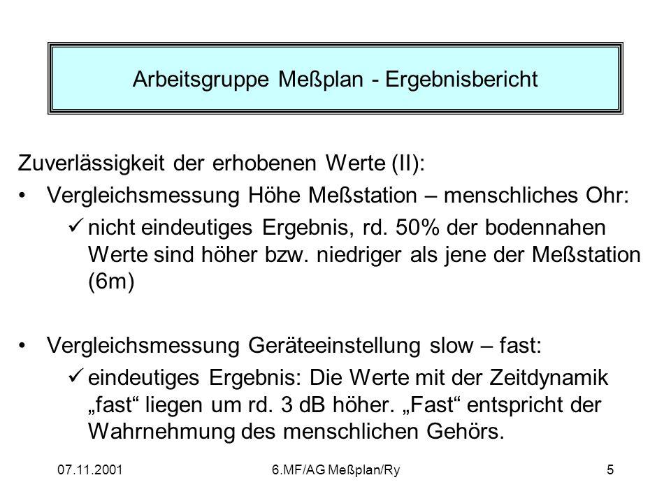 07.11.20016.MF/AG Meßplan/Ry5 Zuverlässigkeit der erhobenen Werte (II): Vergleichsmessung Höhe Meßstation – menschliches Ohr: nicht eindeutiges Ergebn