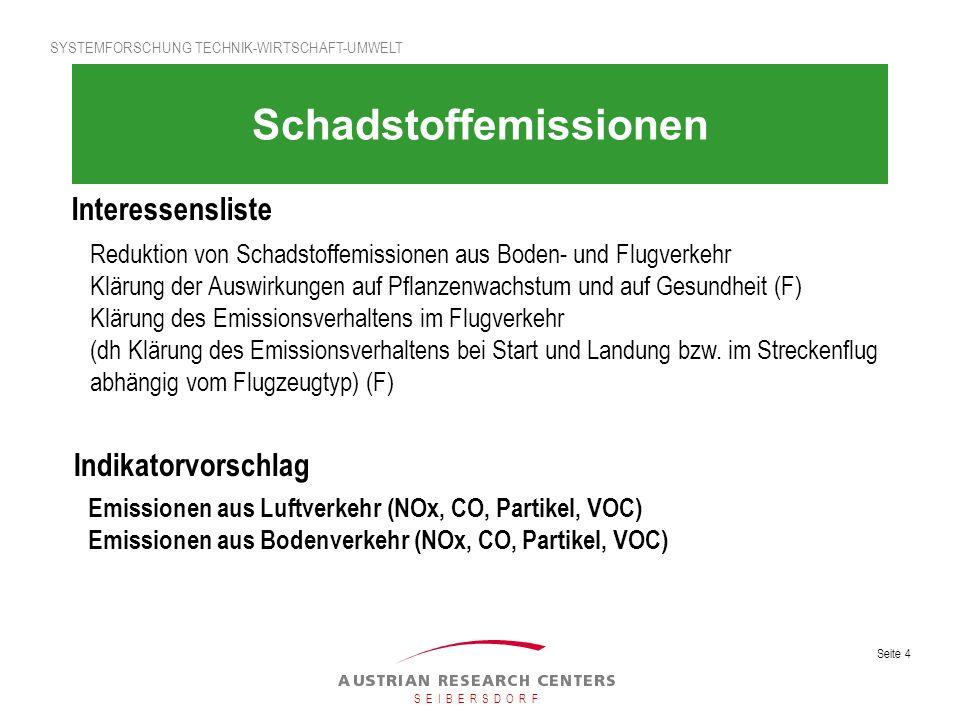 Schadstoffemissionen Interessensliste Indikatorvorschlag Emissionen aus Luftverkehr (NOx, CO, Partikel, VOC) Emissionen aus Bodenverkehr (NOx, CO, Partikel, VOC) Reduktion von Schadstoffemissionen aus Boden- und Flugverkehr Klärung der Auswirkungen auf Pflanzenwachstum und auf Gesundheit (F) Klärung des Emissionsverhaltens im Flugverkehr (dh Klärung des Emissionsverhaltens bei Start und Landung bzw.
