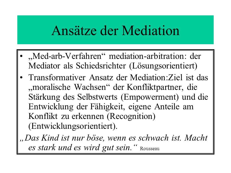 Ansätze der Mediation Med-arb-Verfahren mediation-arbitration: der Mediator als Schiedsrichter (Lösungsorientiert) Transformativer Ansatz der Mediatio