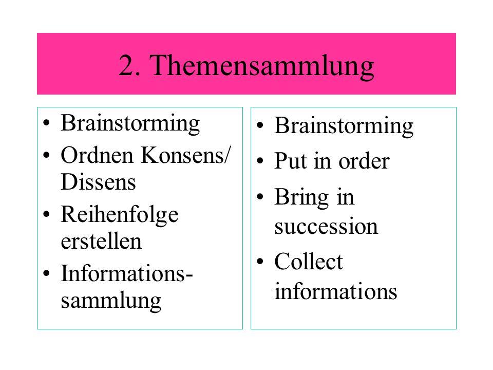 2. Themensammlung Brainstorming Ordnen Konsens/ Dissens Reihenfolge erstellen Informations- sammlung Brainstorming Put in order Bring in succession Co