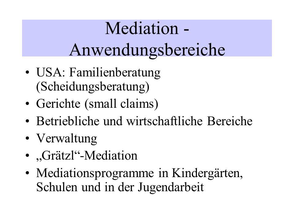 Mediation - Anwendungsbereiche USA: Familienberatung (Scheidungsberatung) Gerichte (small claims) Betriebliche und wirtschaftliche Bereiche Verwaltung