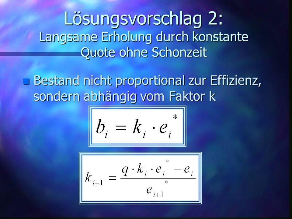 Lösungsvorschlag 2: Langsame Erholung durch konstante Quote ohne Schonzeit n Bestand nicht proportional zur Effizienz, sondern abhängig vom Faktor k