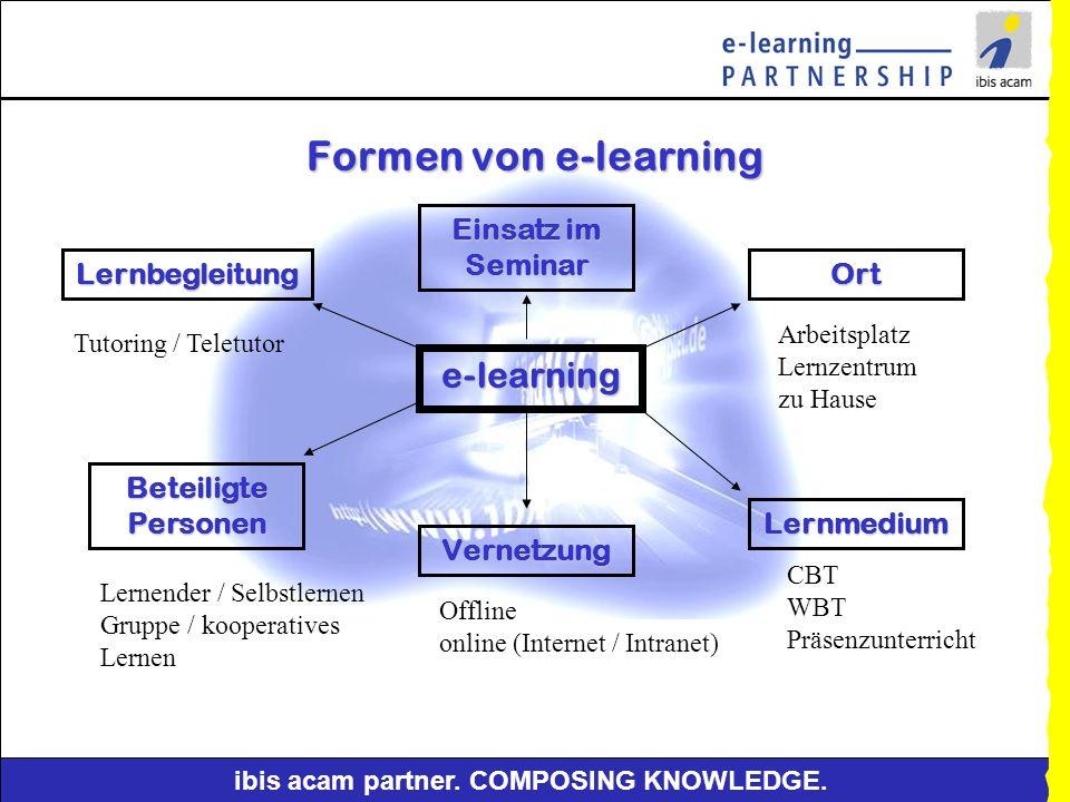 ibis acam partner. COMPOSING KNOWLEDGE. Begrifflichkeiten... Überbegriff: e-learning Lernen über oder mit Hilfe elektronischer Medien (Internet /Intra