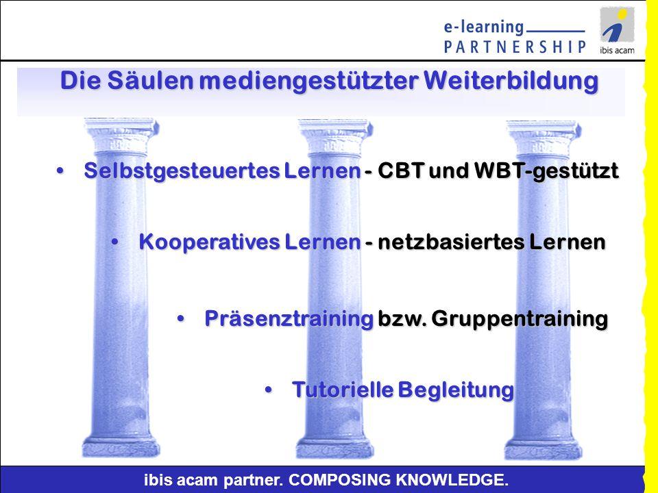 ibis acam partner. COMPOSING KNOWLEDGE. Kontra e-learning Fehlende soziale Kontakte / Vereinsamung vor dem PCFehlende soziale Kontakte / Vereinsamung