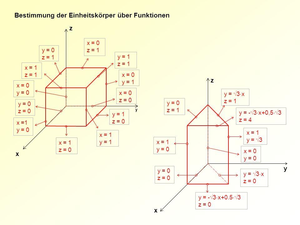 x = 0 y = 0 y z x y = 3 x z = 1 y = 0 z = 1 y = - 3 x+0,5 3 z = 4 x = 1 y = 0 x = 1 y = 3 y = 0 z = 0 y = - 3 x+0.5 3 z = 0 y = 3 x z = 0 y z x x = 0