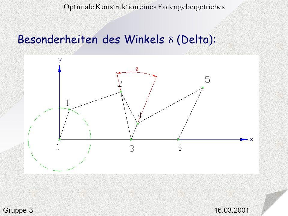 16.03.2001 Optimale Konstruktion eines Fadengebergetriebes Gruppe 3 Besonderheiten des Winkels (Delta):