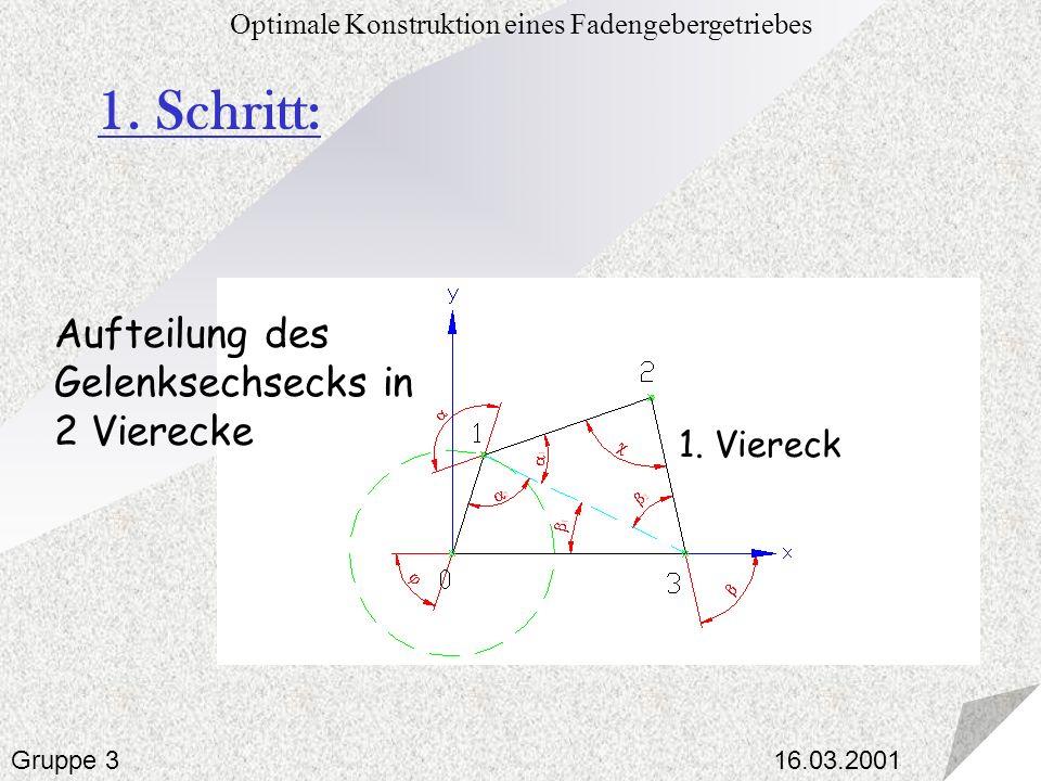 16.03.2001 Optimale Konstruktion eines Fadengebergetriebes Gruppe 3 1. Schritt: Aufteilung des Gelenksechsecks in 2 Vierecke 1. Viereck