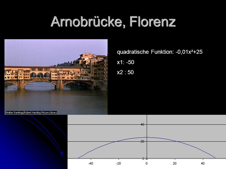 quadratische Funktion: -0,01x²+25 x1: -50 x2 : 50 Arnobrücke, Florenz