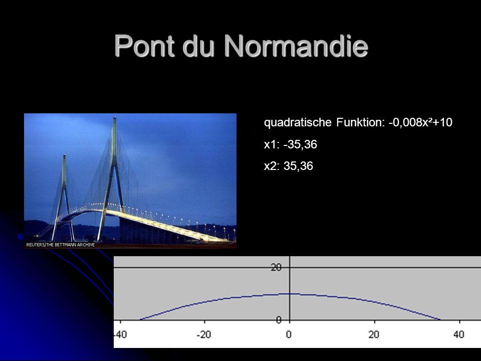 Pont du Normandie quadratische Funktion: -0,008x²+10 x1: -35,36 x2: 35,36