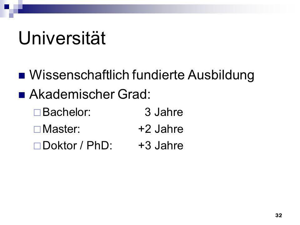 32 Universität Wissenschaftlich fundierte Ausbildung Akademischer Grad: Bachelor: 3 Jahre Master:+2 Jahre Doktor / PhD:+3 Jahre