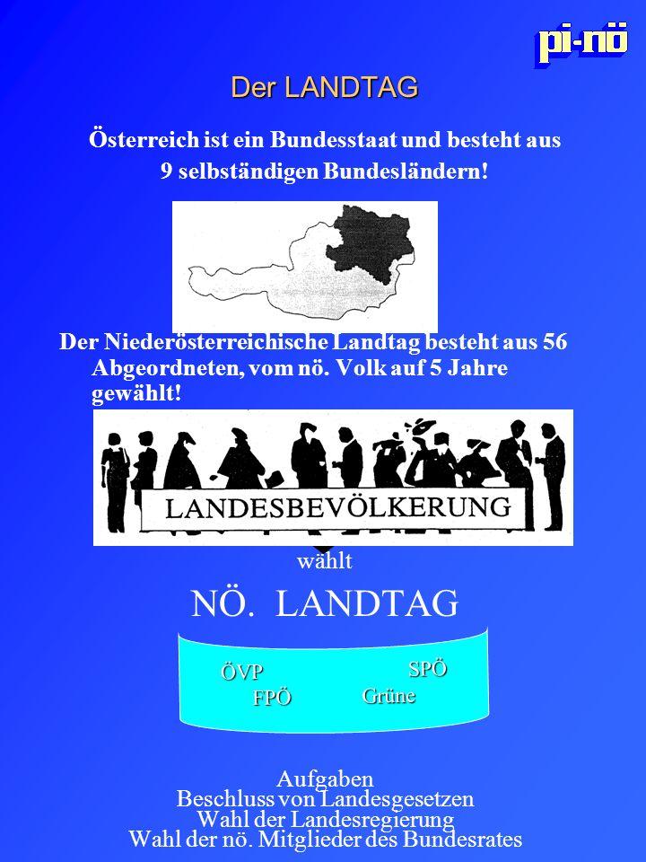 Österreich ist ein Bundesstaat und besteht aus 9 selbständigen Bundesländern! Der Niederösterreichische Landtag besteht aus 56 Abgeordneten, vom nö. V