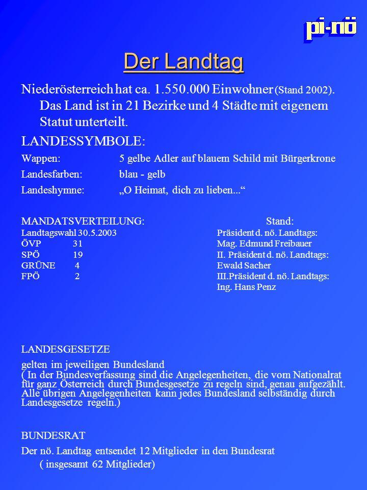 Der Landtag Niederösterreich hat ca. 1.550.000 Einwohner (Stand 2002). Das Land ist in 21 Bezirke und 4 Städte mit eigenem Statut unterteilt. LANDESSY