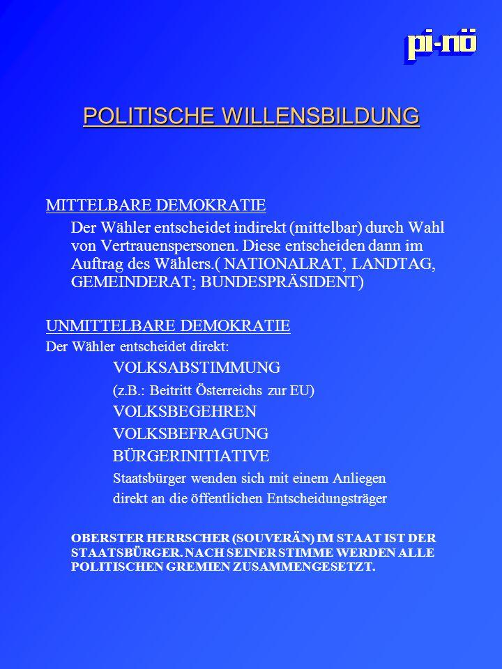 POLITISCHE WILLENSBILDUNG MITTELBARE DEMOKRATIE Der Wähler entscheidet indirekt (mittelbar) durch Wahl von Vertrauenspersonen. Diese entscheiden dann