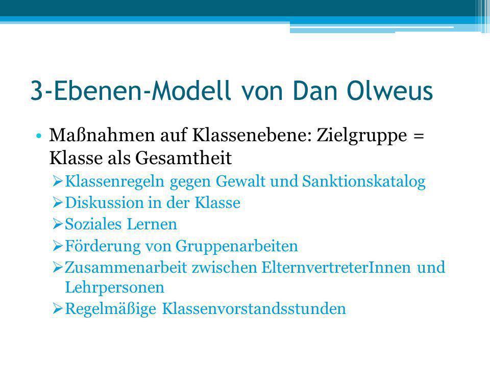 3-Ebenen-Modell von Dan Olweus Maßnahmen auf Klassenebene: Zielgruppe = Klasse als Gesamtheit Klassenregeln gegen Gewalt und Sanktionskatalog Diskussi