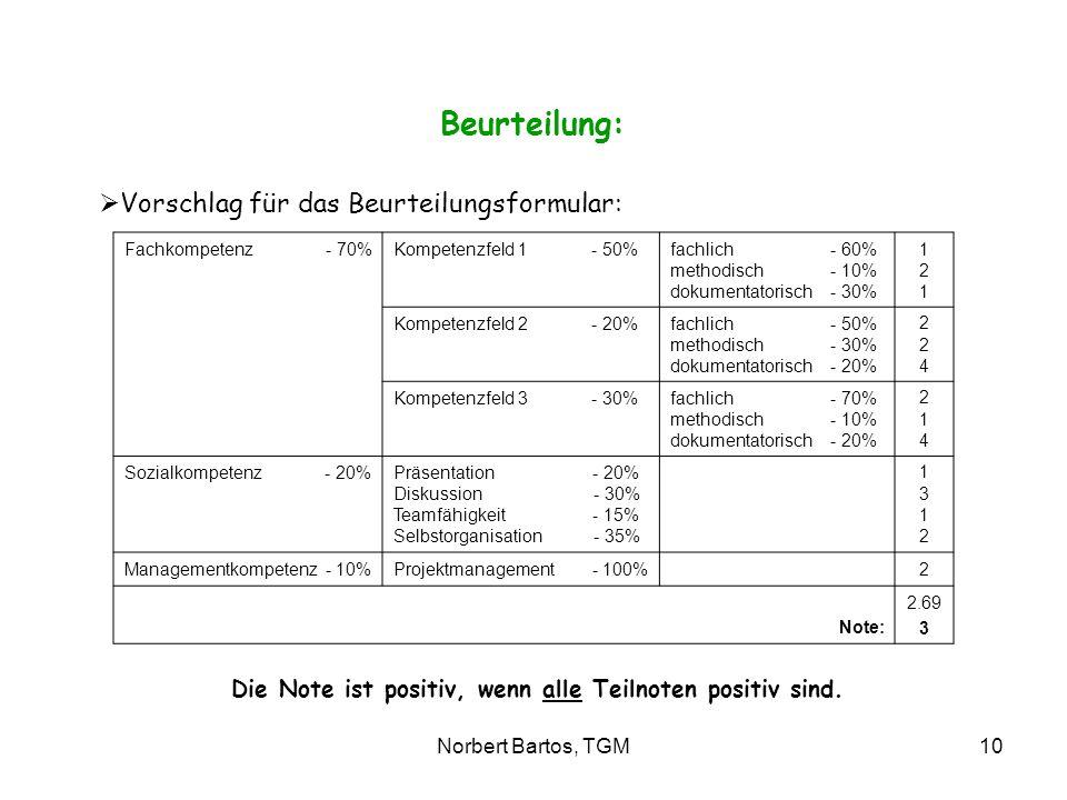 Norbert Bartos, TGM10 Beurteilung: Vorschlag für das Beurteilungsformular: Fachkompetenz - 70%Kompetenzfeld 1 - 50%fachlich - 60% methodisch - 10% dok
