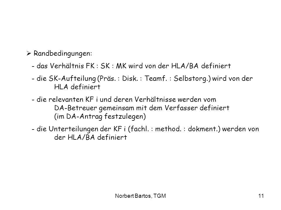 Norbert Bartos, TGM11 Randbedingungen: - das Verhältnis FK : SK : MK wird von der HLA/BA definiert - die SK-Aufteilung (Präs. : Disk. : Teamf. : Selbs
