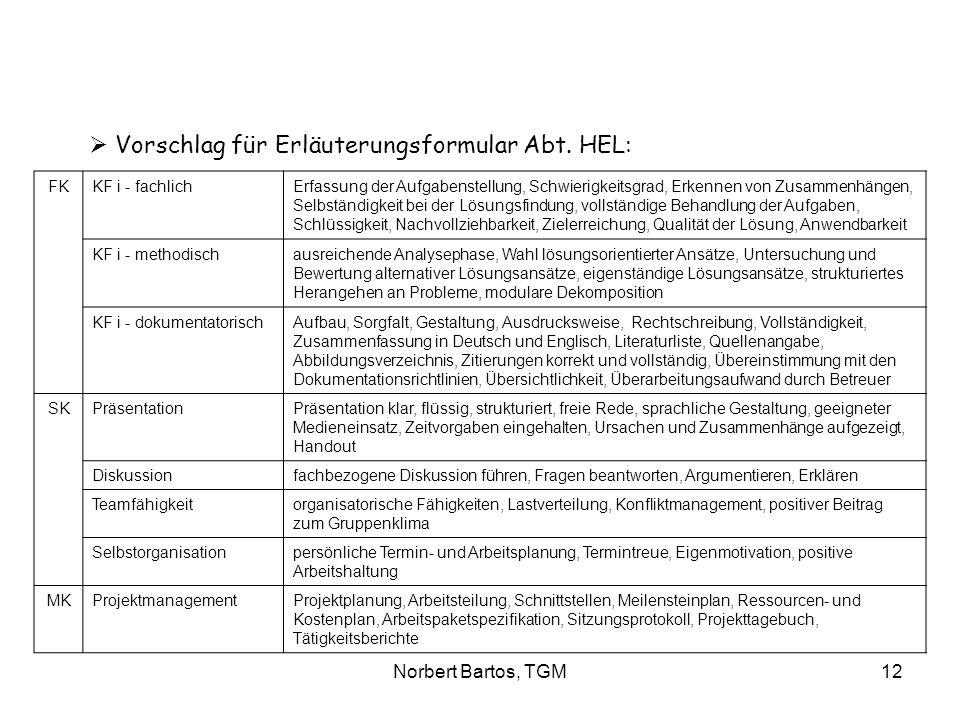 Norbert Bartos, TGM12 Vorschlag für Erläuterungsformular Abt. HEL: FKKF i - fachlichErfassung der Aufgabenstellung, Schwierigkeitsgrad, Erkennen von Z