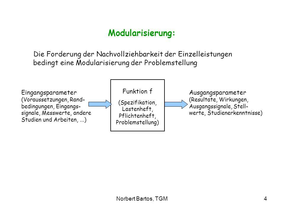 Norbert Bartos, TGM4 Funktion f (Spezifikation, Lastenheft, Pflichtenheft, Problemstellung) Eingangsparameter (Voraussetzungen, Rand- bedingungen, Ein