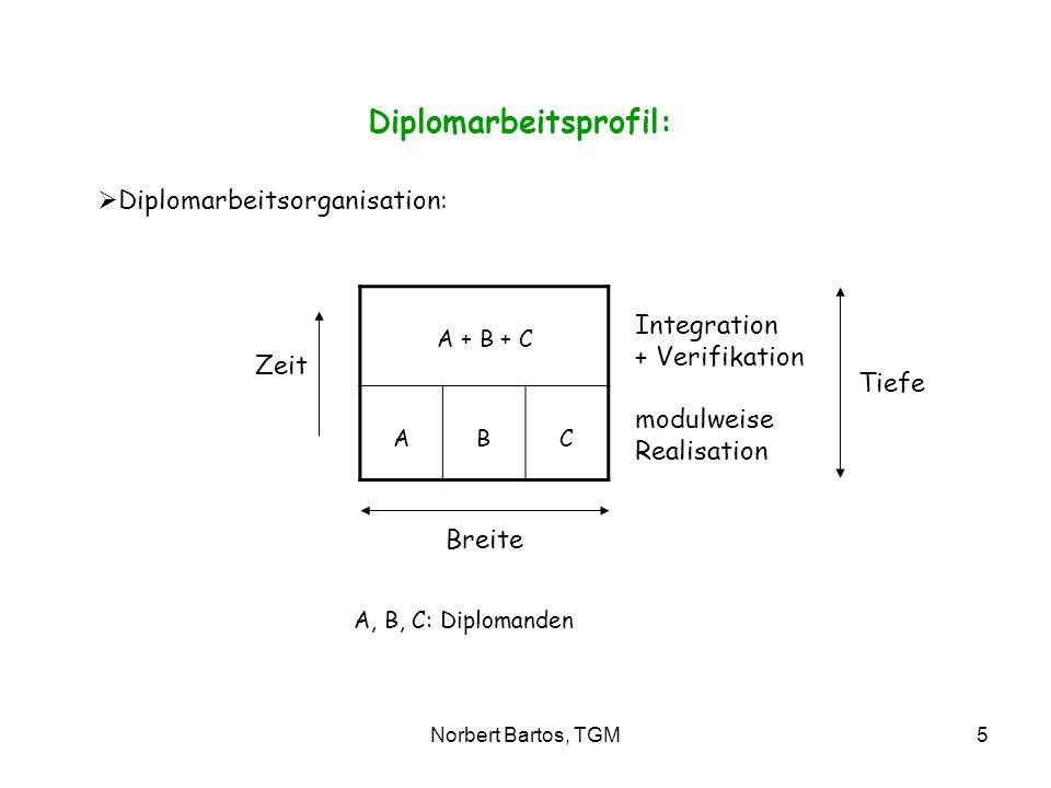 Norbert Bartos, TGM5 Diplomarbeitsprofil: Diplomarbeitsorganisation: A + B + C ABC Zeit Integration + Verifikation modulweise Realisation Tiefe Breite