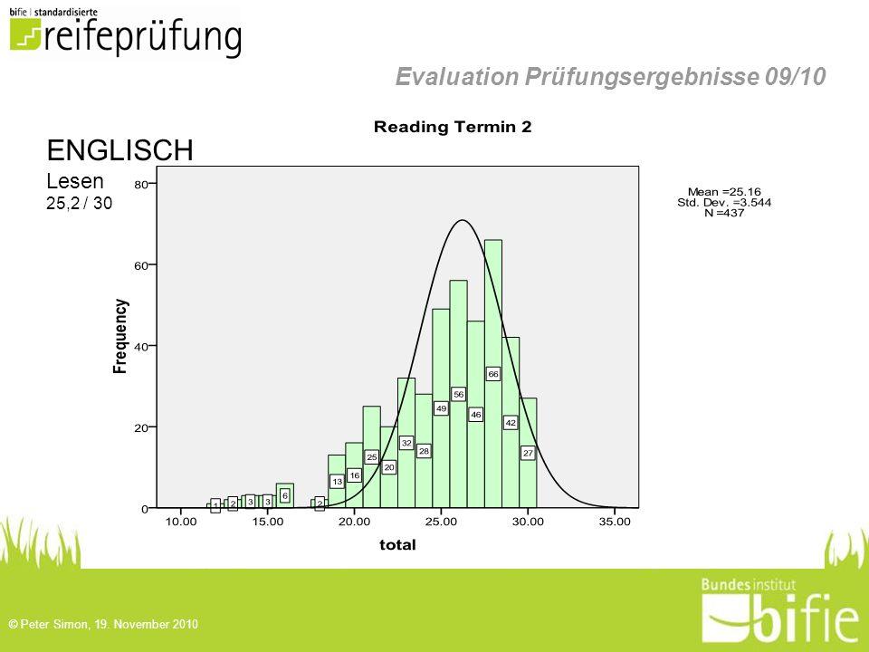 © Peter Simon, 19. November 2010 Evaluation Prüfungsergebnisse 09/10 ENGLISCH Lesen 25,2 / 30