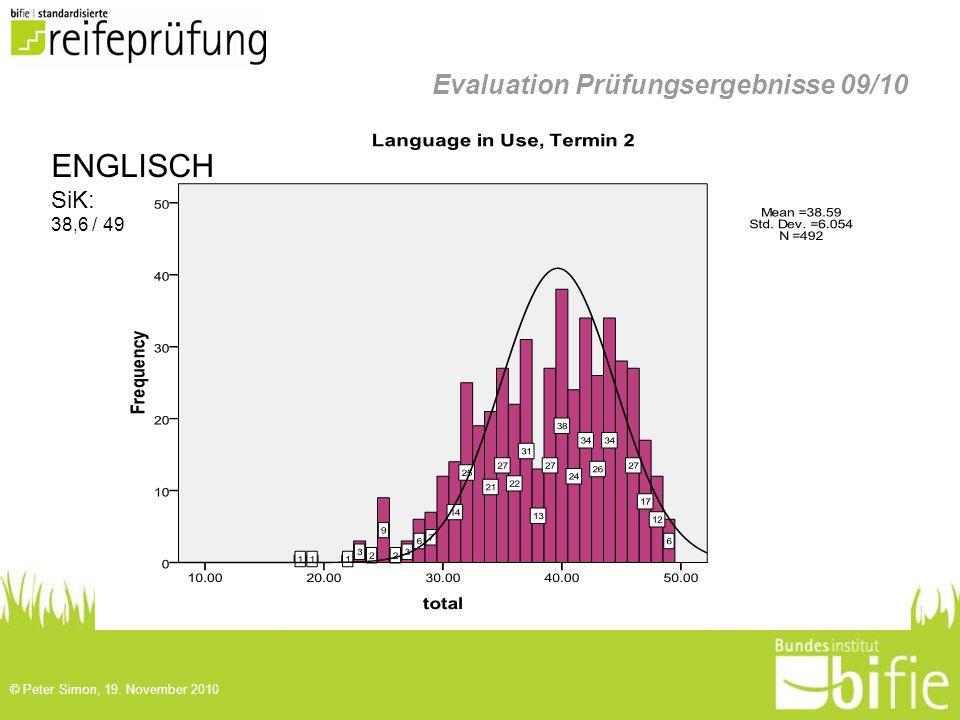 © Peter Simon, 19. November 2010 ENGLISCH SiK: 38,6 / 49 Evaluation Prüfungsergebnisse 09/10