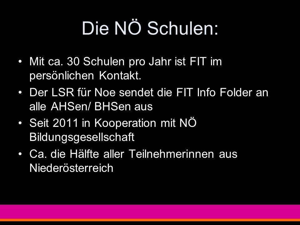 Der FIT Info Folder 2011/12