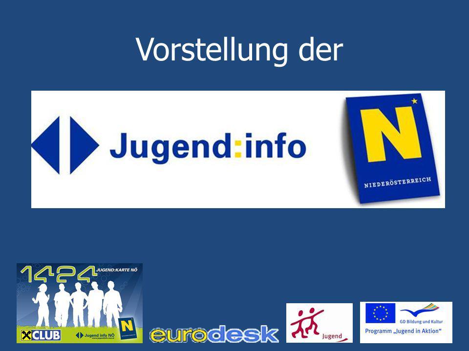 Programmziele Förderung aktiver Bürgerschaft Solidarität, Toleranz und Verständnis Europäische Zusammenarbeit im Jugendbereich Qualitätsmanagement: Weiterentwicklung und Know- how -Transfer in der Jugendarbeit