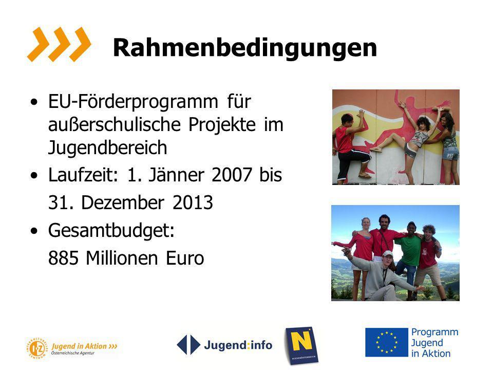 Rahmenbedingungen EU-Förderprogramm für außerschulische Projekte im Jugendbereich Laufzeit: 1. Jänner 2007 bis 31. Dezember 2013 Gesamtbudget: 885 Mil