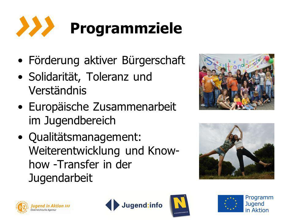 Programmziele Förderung aktiver Bürgerschaft Solidarität, Toleranz und Verständnis Europäische Zusammenarbeit im Jugendbereich Qualitätsmanagement: We