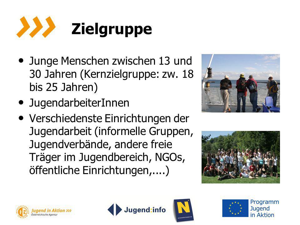 Zielgruppe Junge Menschen zwischen 13 und 30 Jahren (Kernzielgruppe: zw. 18 bis 25 Jahren) JugendarbeiterInnen Verschiedenste Einrichtungen der Jugend
