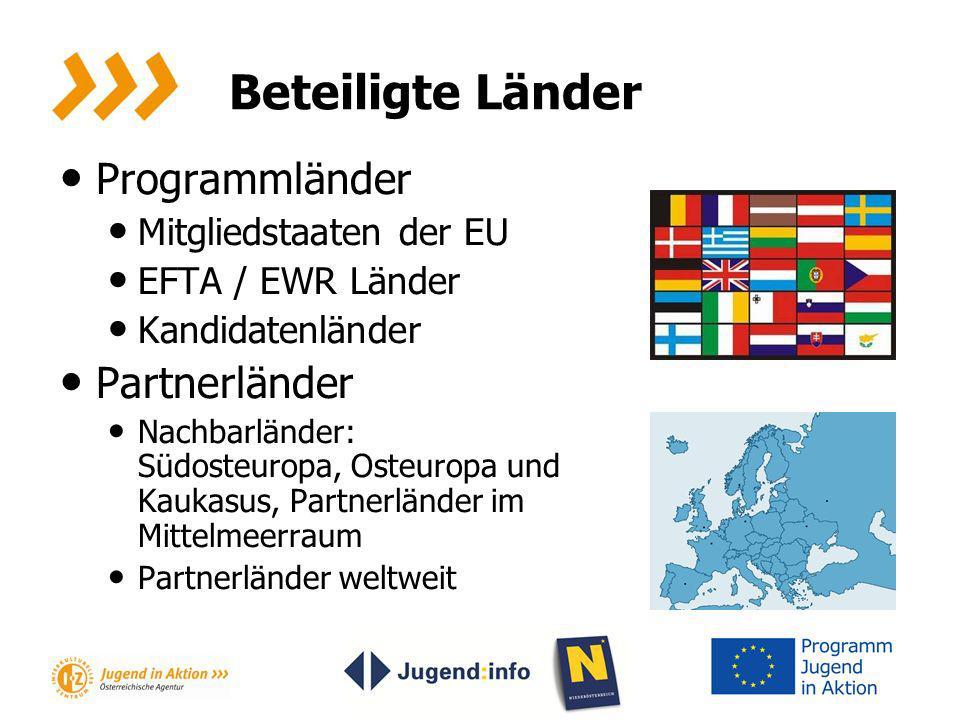 Beteiligte Länder Programmländer Mitgliedstaaten der EU EFTA / EWR Länder Kandidatenländer Partnerländer Nachbarländer: Südosteuropa, Osteuropa und Ka