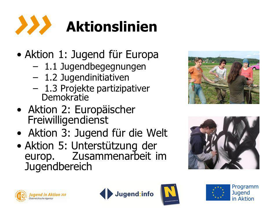 Aktionslinien Aktion 1: Jugend für Europa – 1.1 Jugendbegegnungen – 1.2 Jugendinitiativen – 1.3 Projekte partizipativer Demokratie Aktion 2: Europäisc