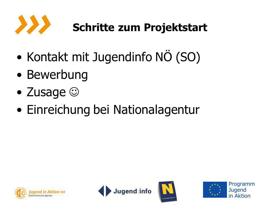 Schritte zum Projektstart Kontakt mit Jugendinfo NÖ (SO) Bewerbung Zusage Einreichung bei Nationalagentur