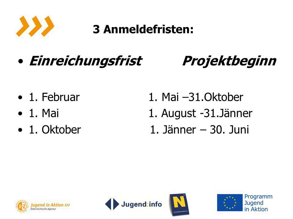 3 Anmeldefristen: Einreichungsfrist Projektbeginn 1. Februar 1. Mai –31.Oktober 1. Mai 1. August -31.Jänner 1. Oktober 1. Jänner – 30. Juni