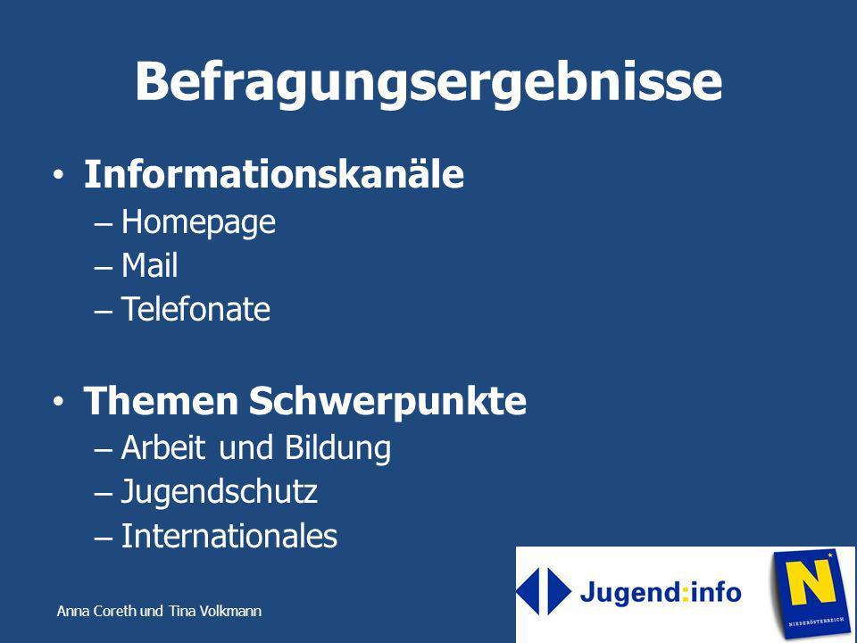 Anna Coreth und Tina Volkmann Befragungsergebnisse Informationskanäle – Homepage – Mail – Telefonate Themen Schwerpunkte – Arbeit und Bildung – Jugend