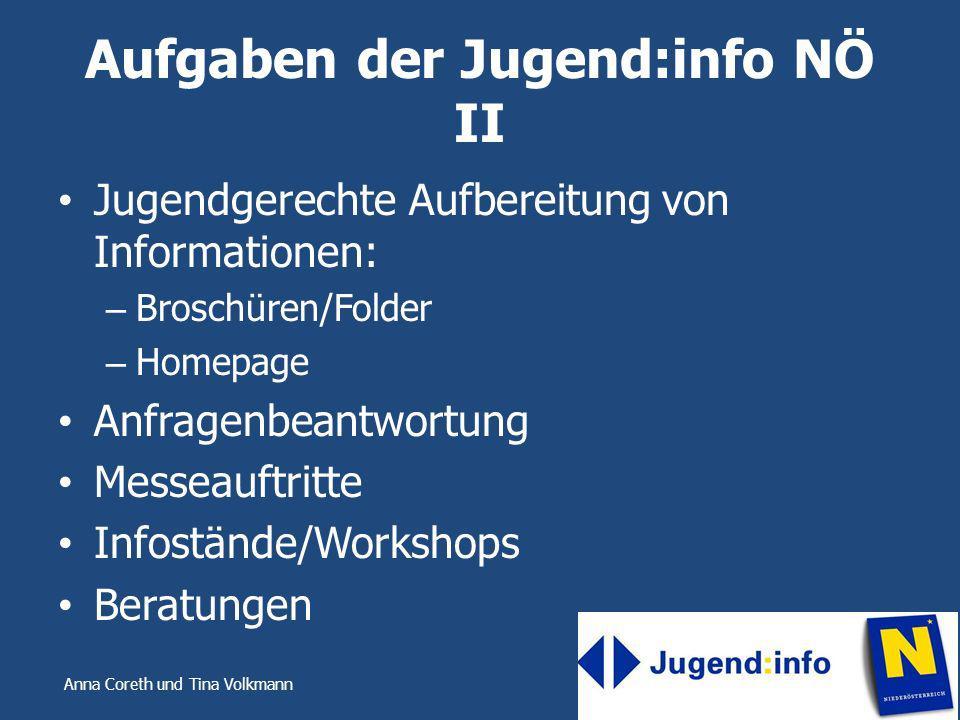 Anna Coreth und Tina Volkmann Aufgaben der Jugend:info NÖ II Jugendgerechte Aufbereitung von Informationen: – Broschüren/Folder – Homepage Anfragenbea