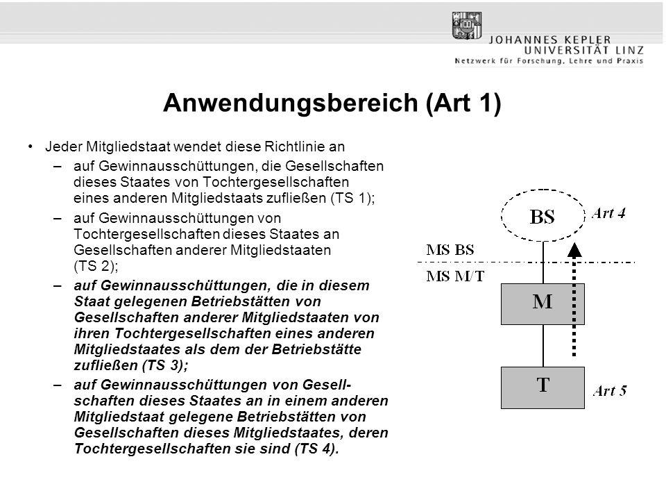 Anwendungsbereich (Art 1) Jeder Mitgliedstaat wendet diese Richtlinie an –auf Gewinnausschüttungen, die Gesellschaften dieses Staates von Tochtergesel