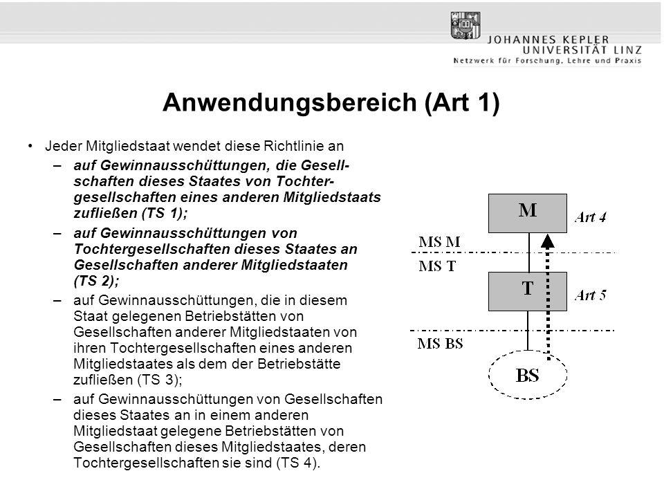Anwendungsbereich (Art 1) Jeder Mitgliedstaat wendet diese Richtlinie an –auf Gewinnausschüttungen, die Gesell- schaften dieses Staates von Tochter- g