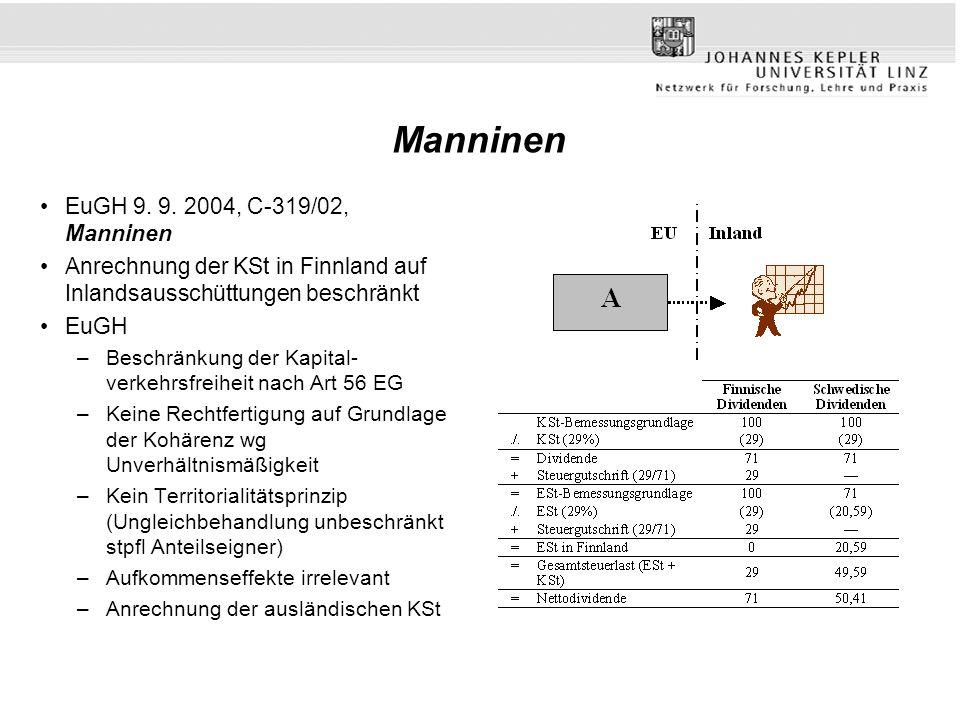 Manninen EuGH 9. 9. 2004, C-319/02, Manninen Anrechnung der KSt in Finnland auf Inlandsausschüttungen beschränkt EuGH –Beschränkung der Kapital- verke