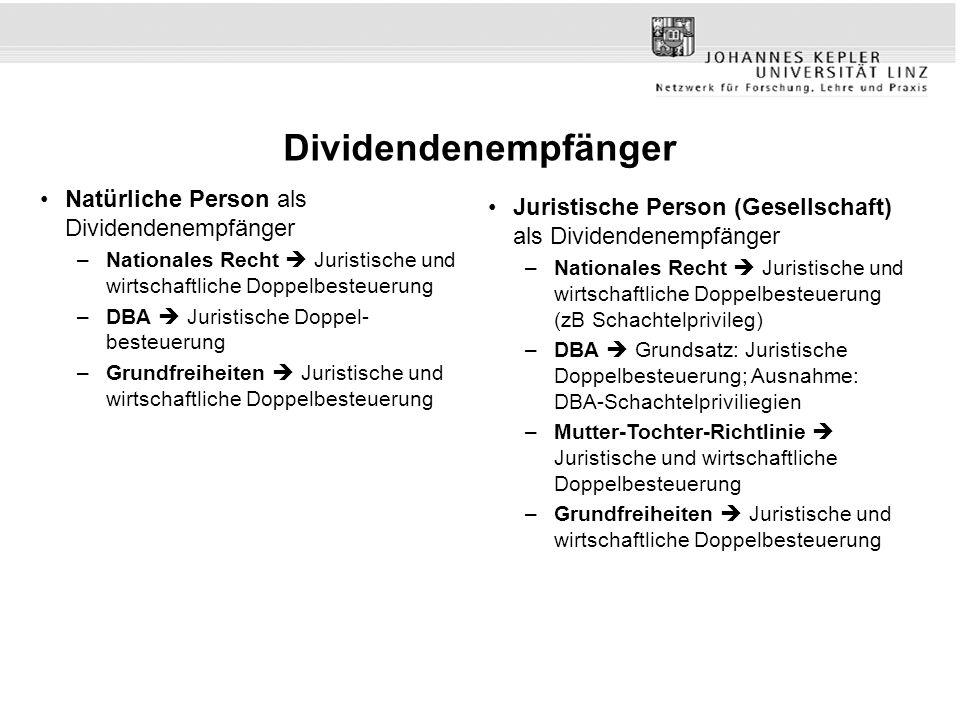 Dividendenempfänger Natürliche Person als Dividendenempfänger –Nationales Recht Juristische und wirtschaftliche Doppelbesteuerung –DBA Juristische Dop