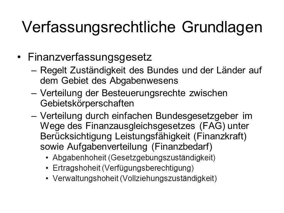 Verfassungsrechtliche Grundlagen Finanzverfassungsgesetz –Regelt Zuständigkeit des Bundes und der Länder auf dem Gebiet des Abgabenwesens –Verteilung