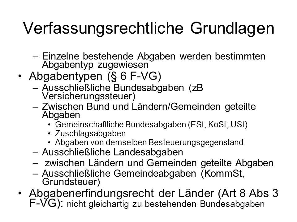 Verfassungsrechtliche Grundlagen –Einzelne bestehende Abgaben werden bestimmten Abgabentyp zugewiesen Abgabentypen (§ 6 F-VG) –Ausschließliche Bundesa