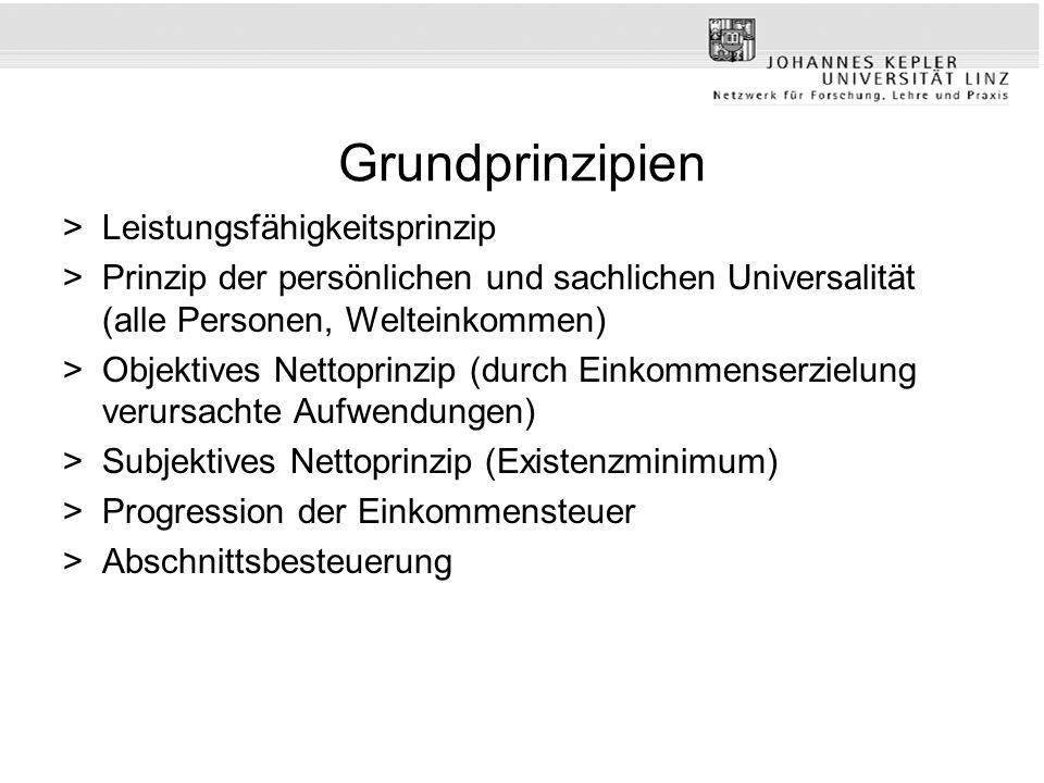 Grundprinzipien >Leistungsfähigkeitsprinzip >Prinzip der persönlichen und sachlichen Universalität (alle Personen, Welteinkommen) >Objektives Nettopri