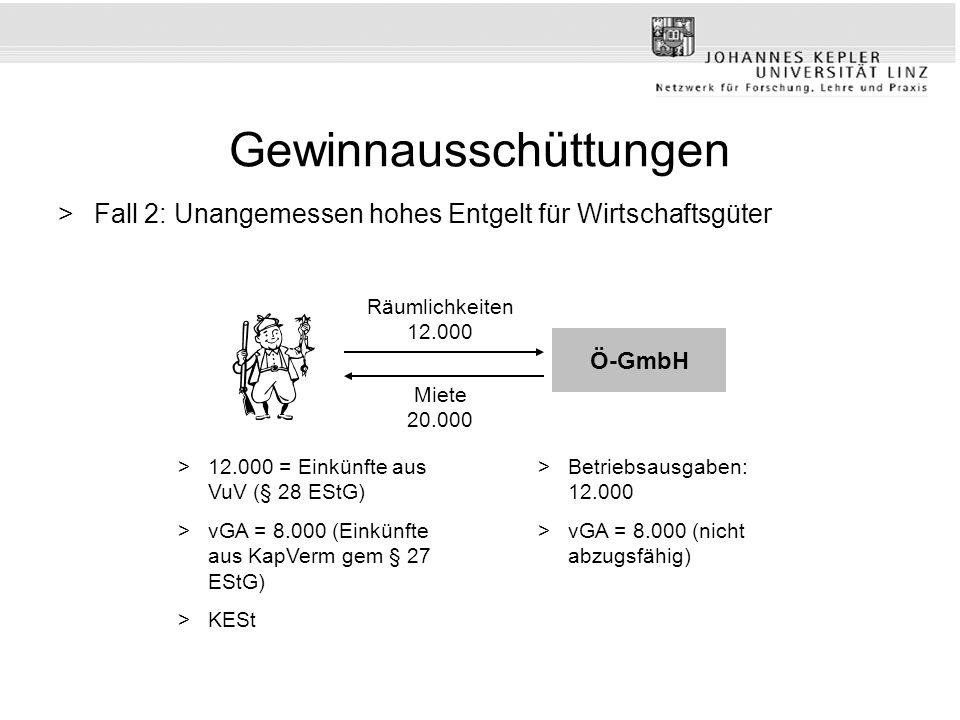Gewinnausschüttungen >Fall 2: Unangemessen hohes Entgelt für Wirtschaftsgüter Miete 20.000 Räumlichkeiten 12.000 >12.000 = Einkünfte aus VuV (§ 28 ESt